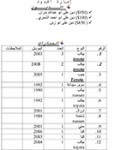 Border-Province-Financial-and-Inventory-Report-(Original)-1
