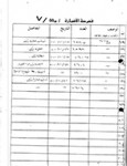 Iraqi-Intelligence-Reports-(2000-&-2001)-(Original)-1